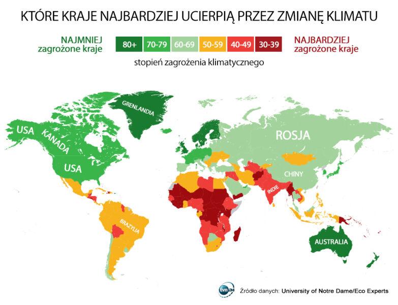 Które państwa są najbardziej zagrożone?